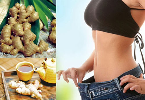 Determine-the-effective-and-safe-way-to-losing-weight-by-ginger(1)